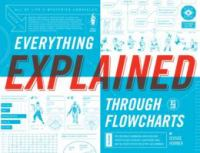 Everything Explained Through Flowcharts