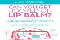 Can You Get Hooked on Lip Balm?