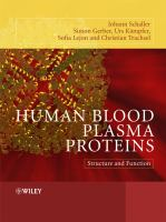 Human Blood Plasma Proteins