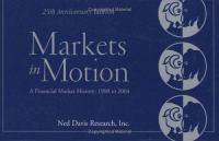 Markets in Motion