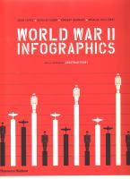 World War II Infographics
