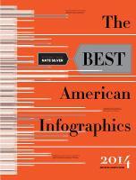 Best American Infographics