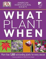 What Plant When