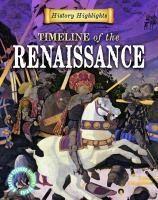 Timeline of the Renaissance