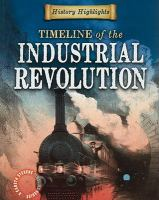 Timeline of the Industrial Revolution