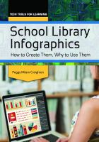 School Library Infographics