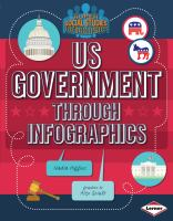 US Government Through Infographics