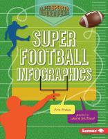 Super Football Infographics