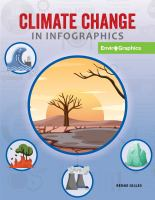 Climate change in infographics