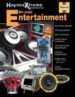 Sport Compact in Car-entertainment