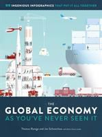 The Global Economy as You've Never Seen It