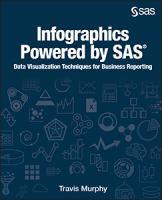Infographics Powered by SAS