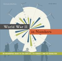 World War II in Numbers