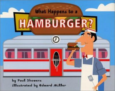 Cover image for What happens to a hamburger?