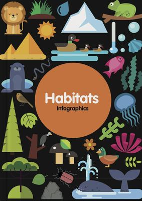 Cover image for Habitats infographics