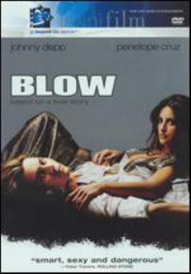 Blow image cover