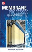 Cover image for Membrane processes for water reuse