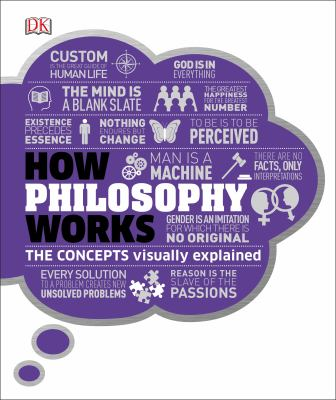 Cover image for How philosophy works : the concepts visually explained
