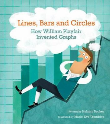 Lines, bars and circles : how William Playfair invented graphs